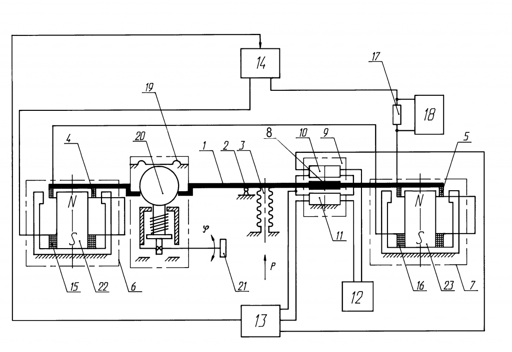 Приложение 3. Схема функциональная ИПДЦ 89018-01