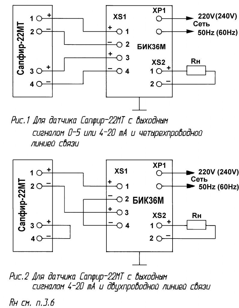 Приложение 6. Схема внешних соединений датчика САПФИР-22МТ и блока извлечения корня БИК36М.