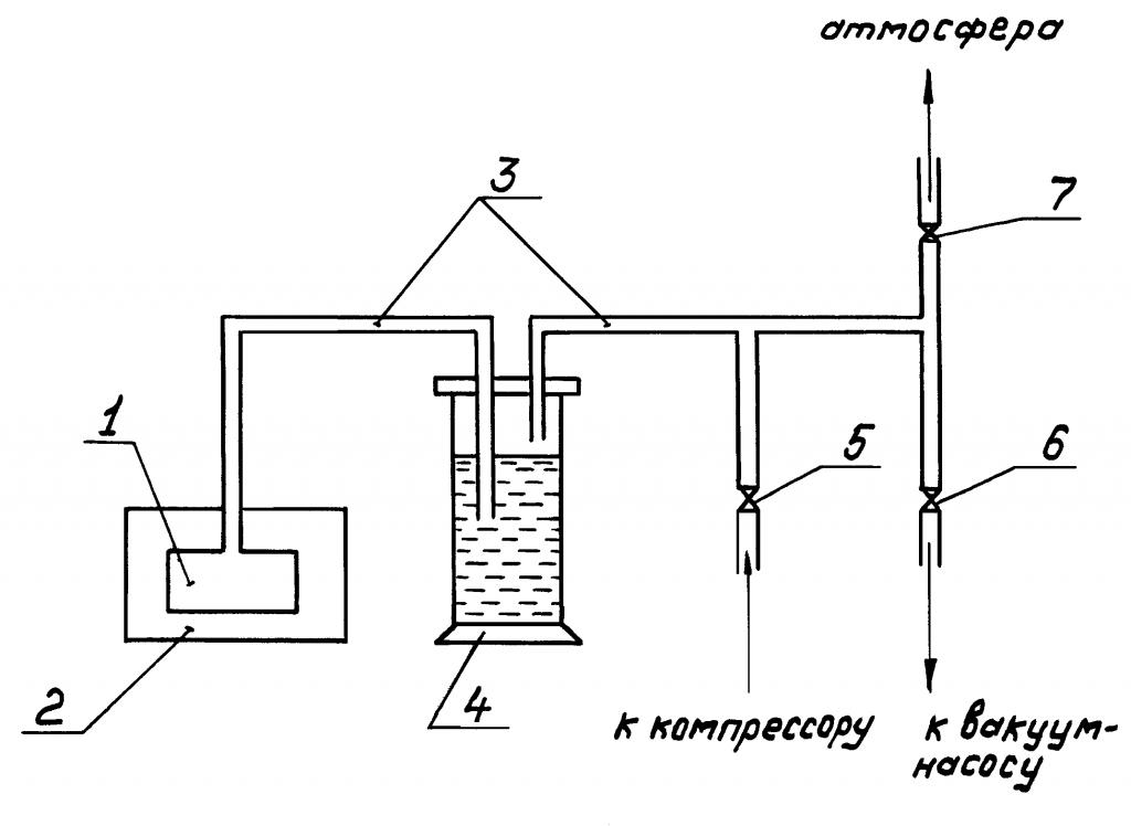 Приложение 8. Схема установки для заполнения разделителя мембранного и измерительного устройства