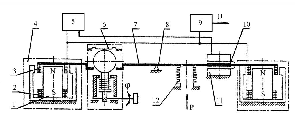Рисунок 2. Схема кинематическая преобразователей давления измерительных ИПД моделей 89006 и 89008