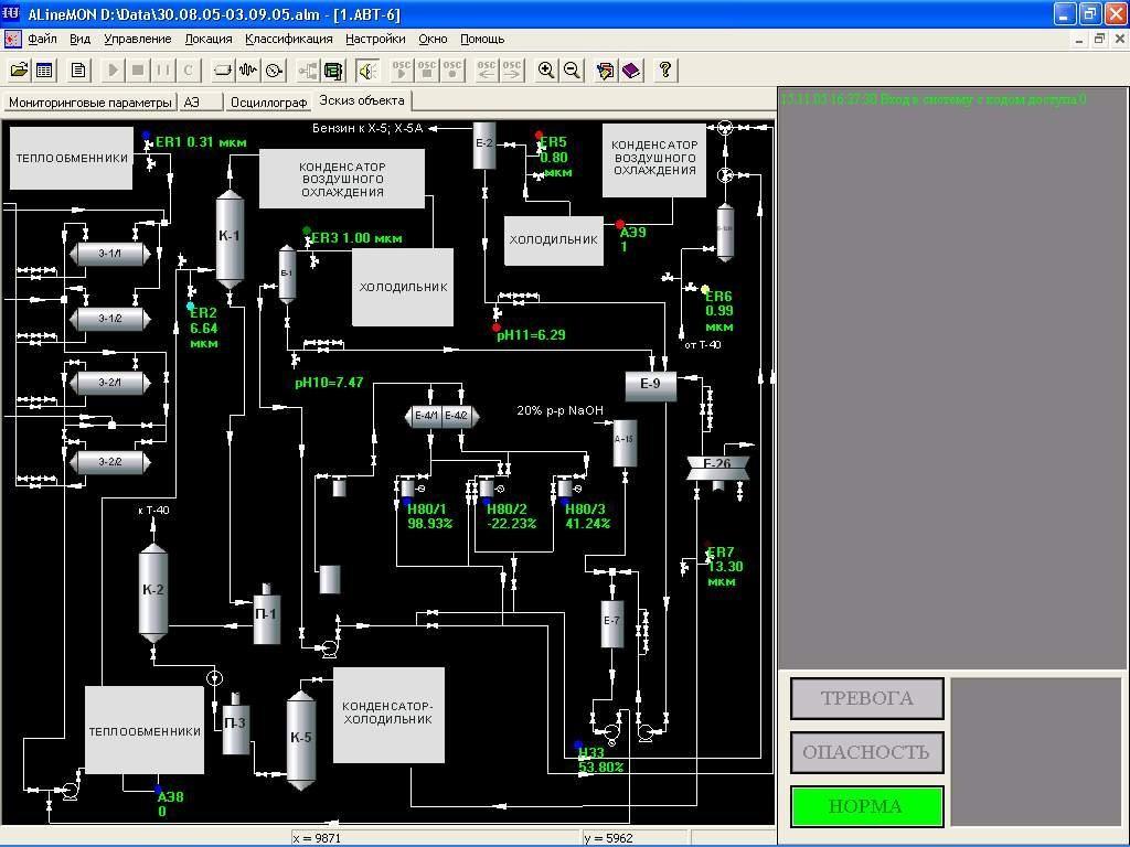 Схема технологического процесса системы ККМ.