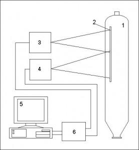 Функциональная схема системы тепловизионного контроля