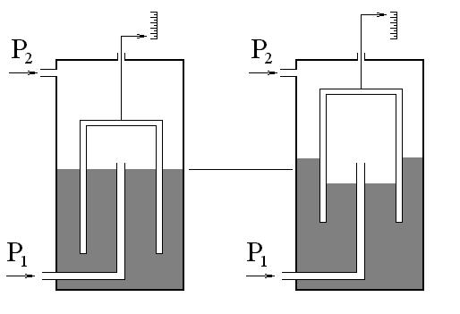 Измерение давления 1