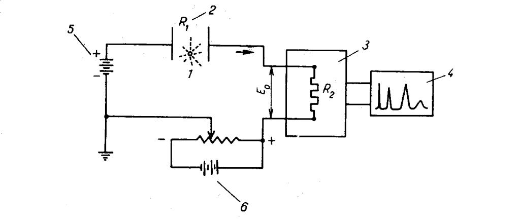 Схема ионизационного детектора