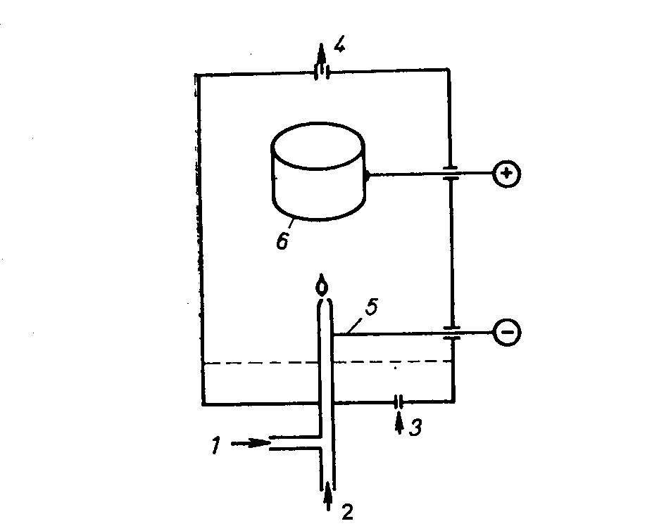 Схема пламенно-ионизационного детектора