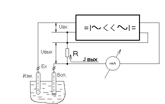 Схема pH-метра
