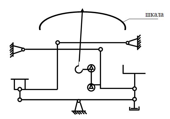 Кинематическая схема двухплощадочных шкальных весов