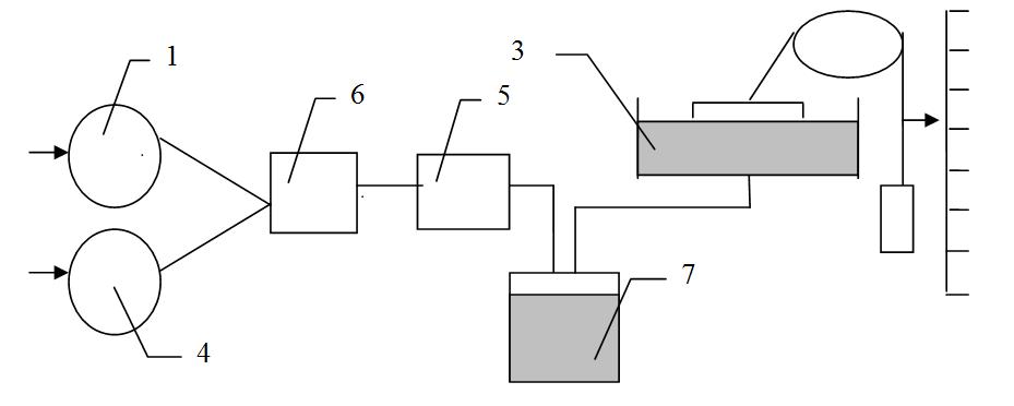 Схема газоанализатора О2