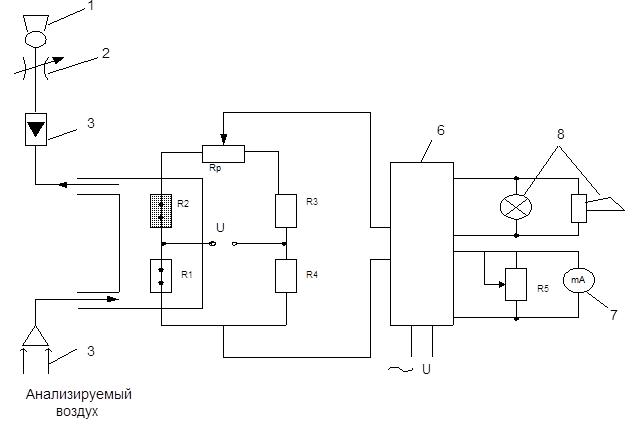 Схема термохимического газоанализатора