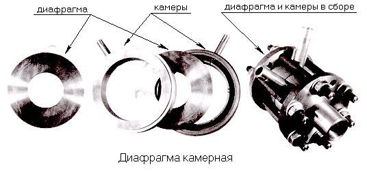 Диафрагма камерная