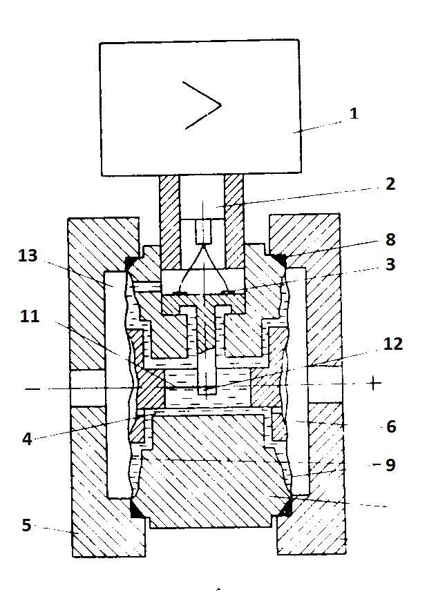 Преобразователь разности давлений Сапфир-22ДД