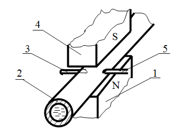 Принцип работы расходомера электромагнитного