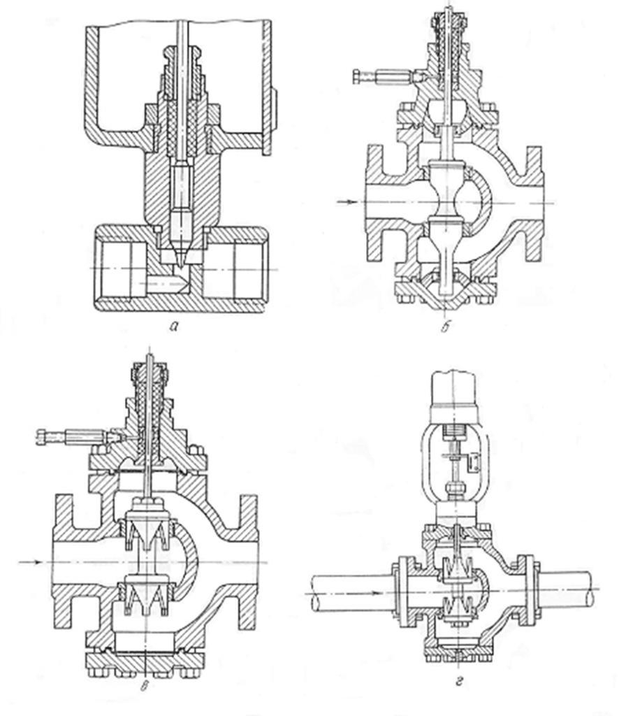 Типы регулирующих органов клапана