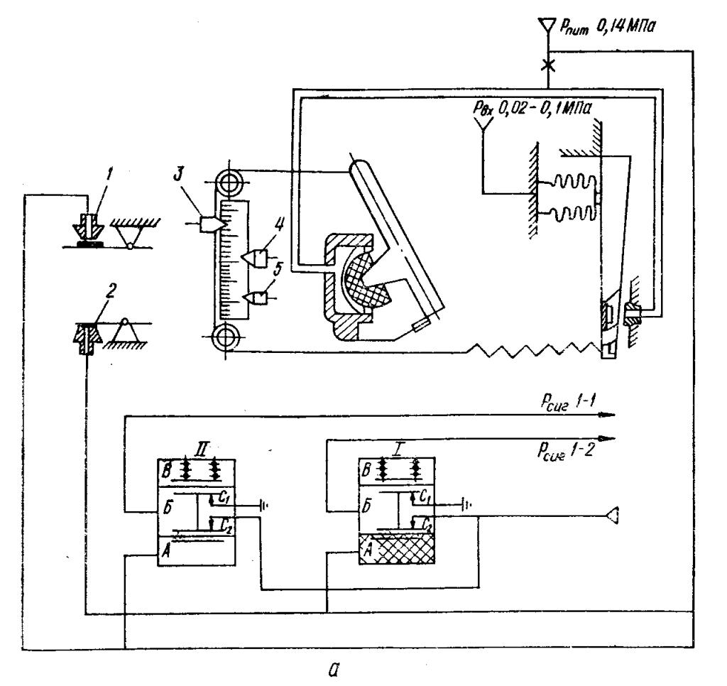Вторичный пневматический прибор ПВ2.2