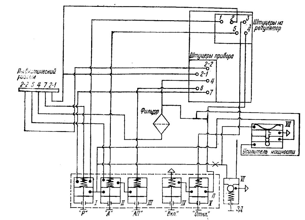 Вторичный пневматический прибор ПВ3.2, ПВ10