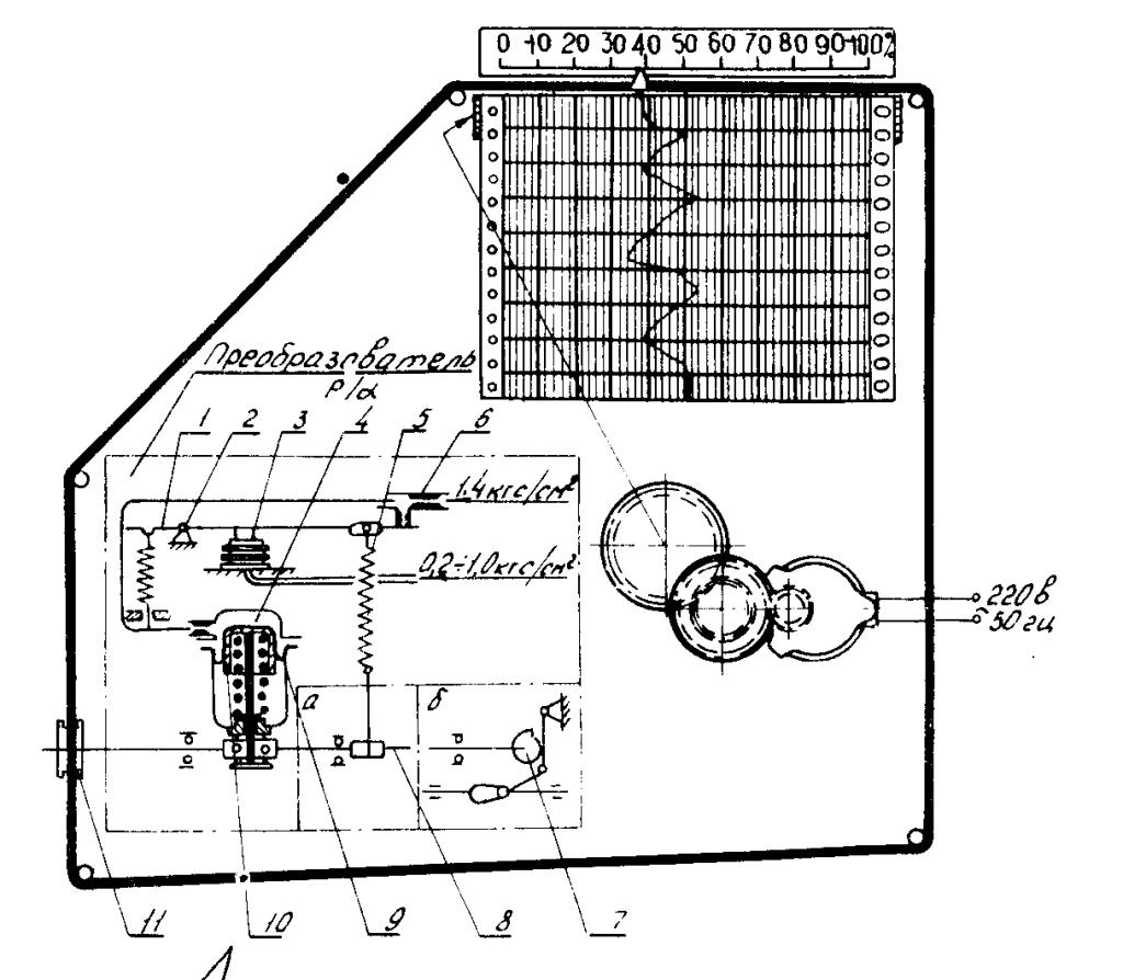 Вторичный пневматический прибор РПВ