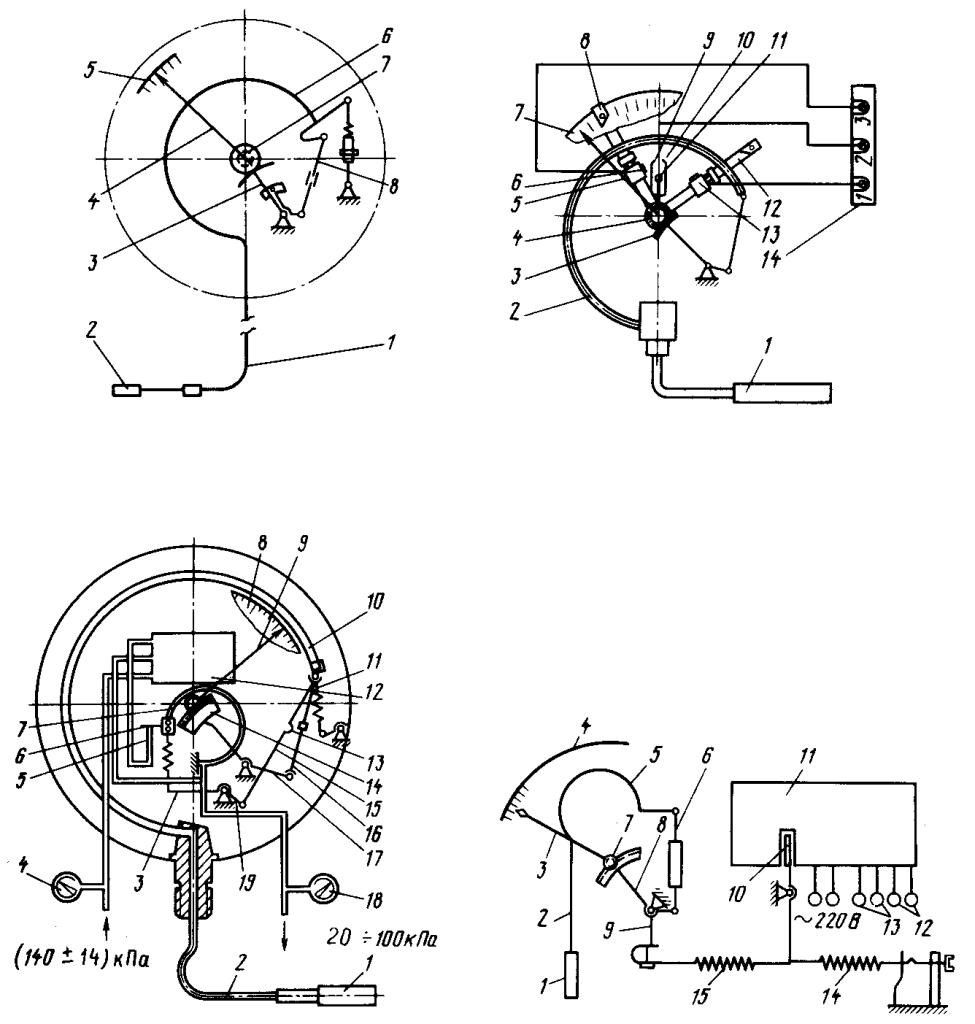 Схема манометрического термометра