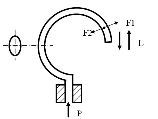 Пневматическая трубчатая пружина