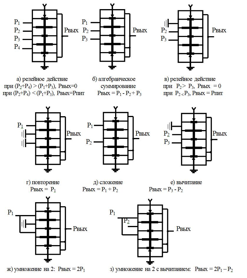 Пневматический четырехвходовой элемент