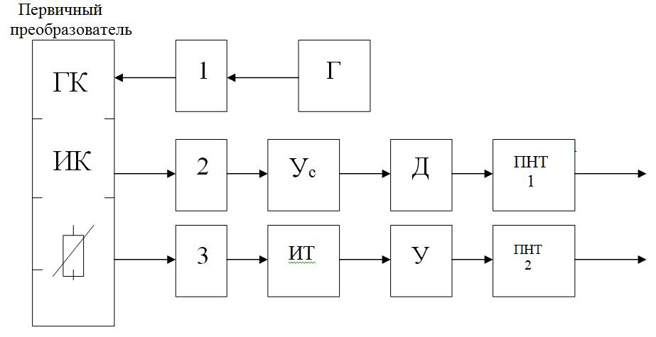 Схема датчика бесконтактного кондуктометра