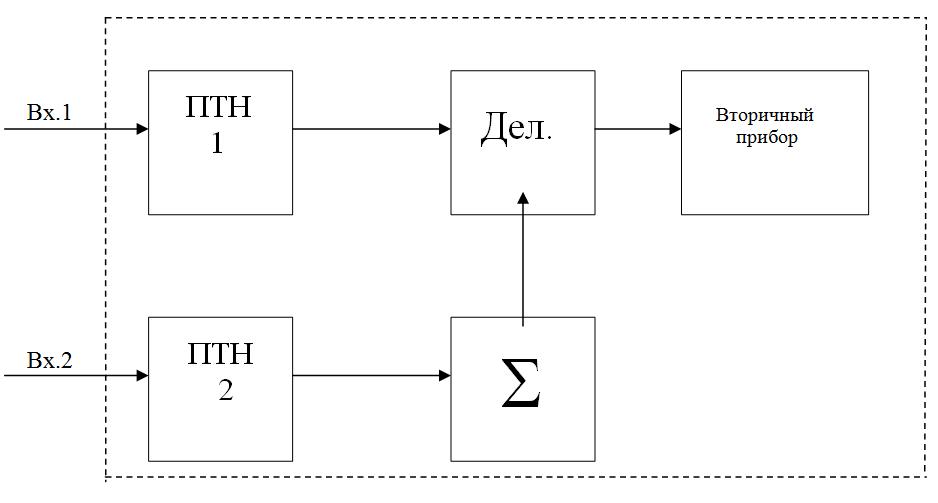 Схема измерительного преобразователя бесконтактного кондуктометра