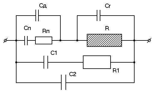 Электрическая эквивалентная схема ячейки кондуктометра