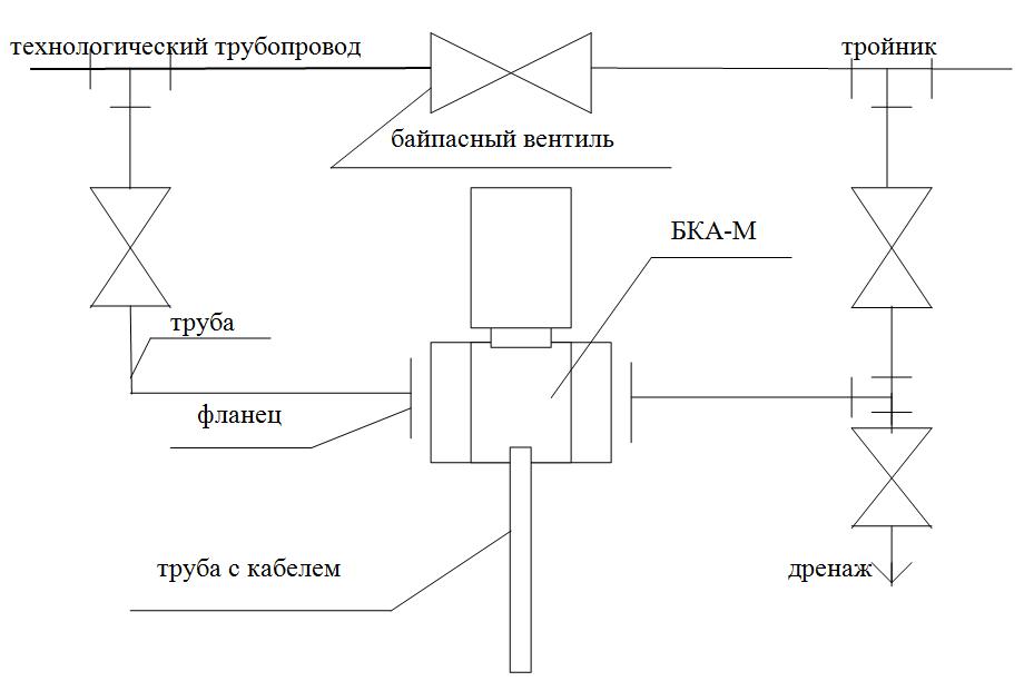 Cхема обвязки датчика кондуктометра